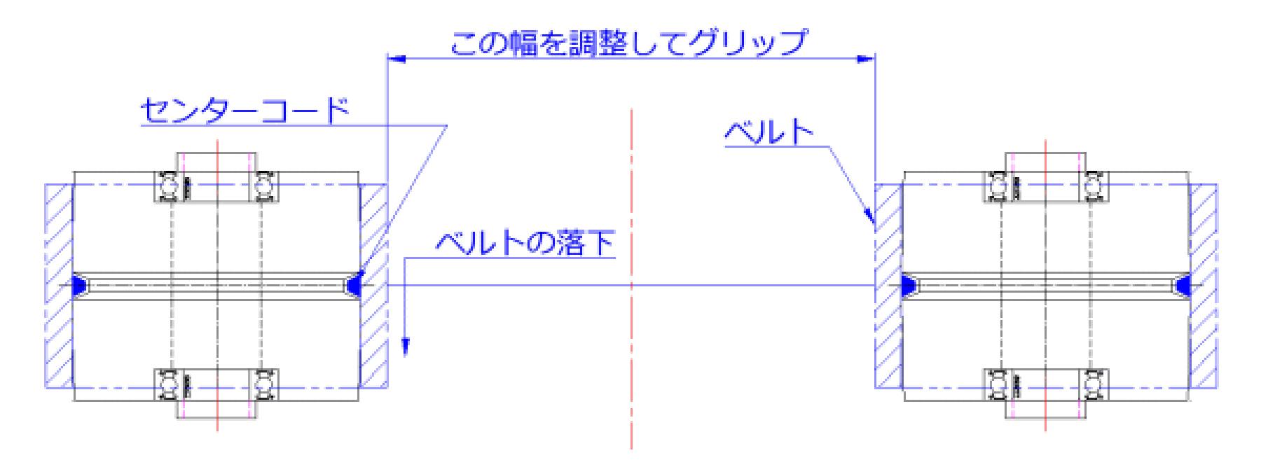グリップコンベア構造